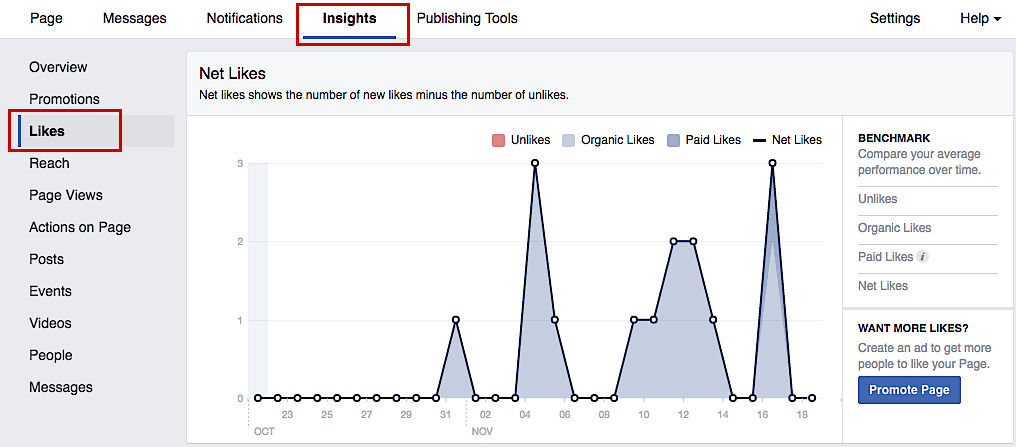 10 Ways to Measure Social Media Engagement (+ 7 Tools to Track)
