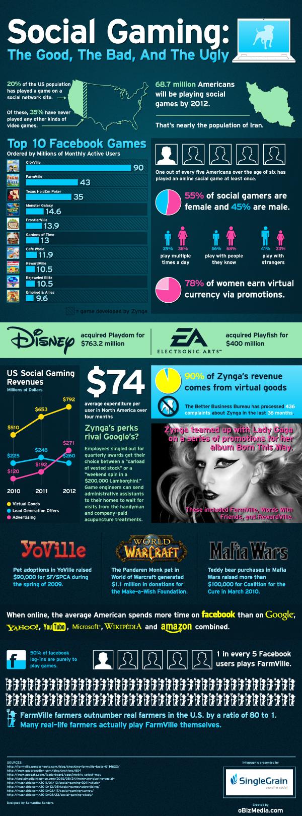 Social Gaming/></noscript></a><br /> <a href=