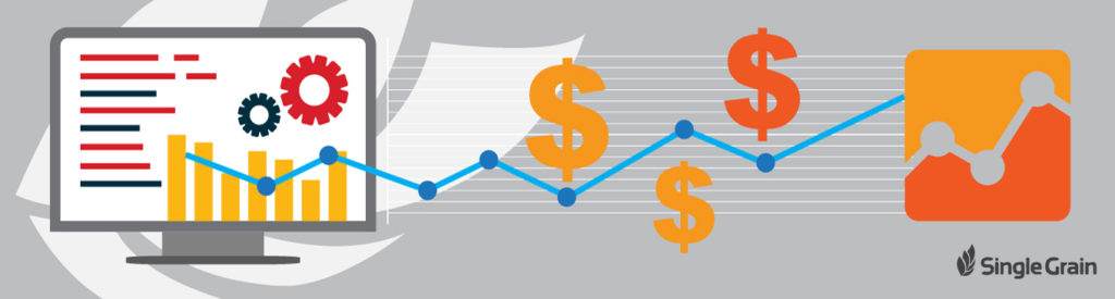 How to Track Your Websites Revenue with Google Analytics