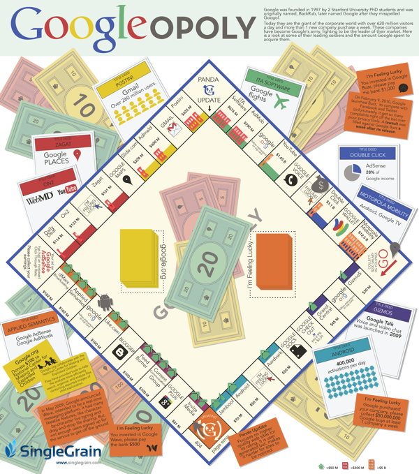 Googleopoly-SingleGrain-small