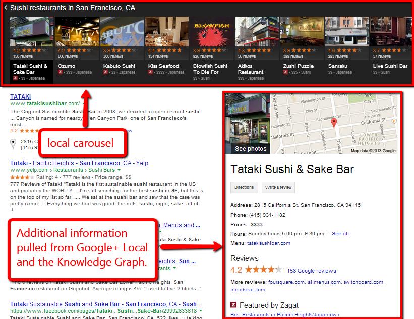 Google Local Carousel