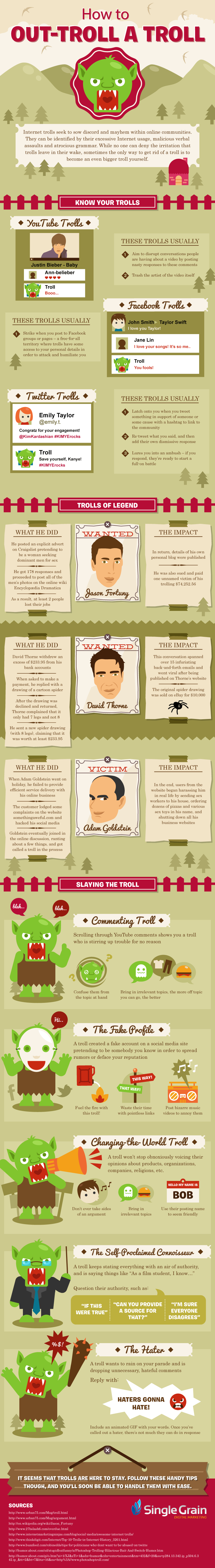 How To Out-Troll a Troll Infographic