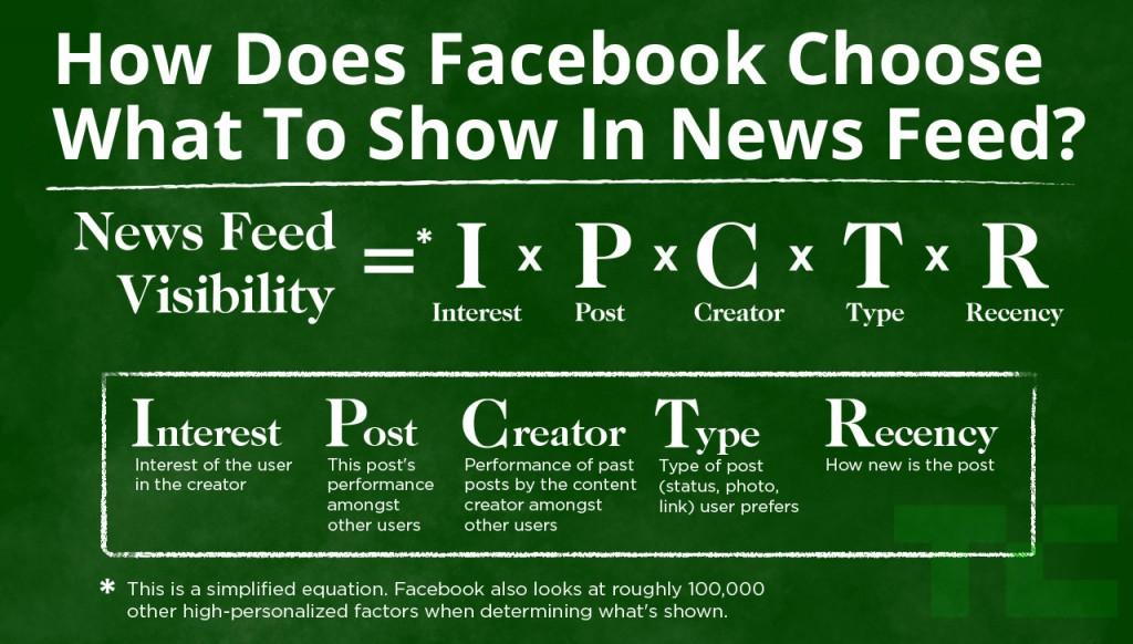 facebook-news-feed-edgerank-algorithm