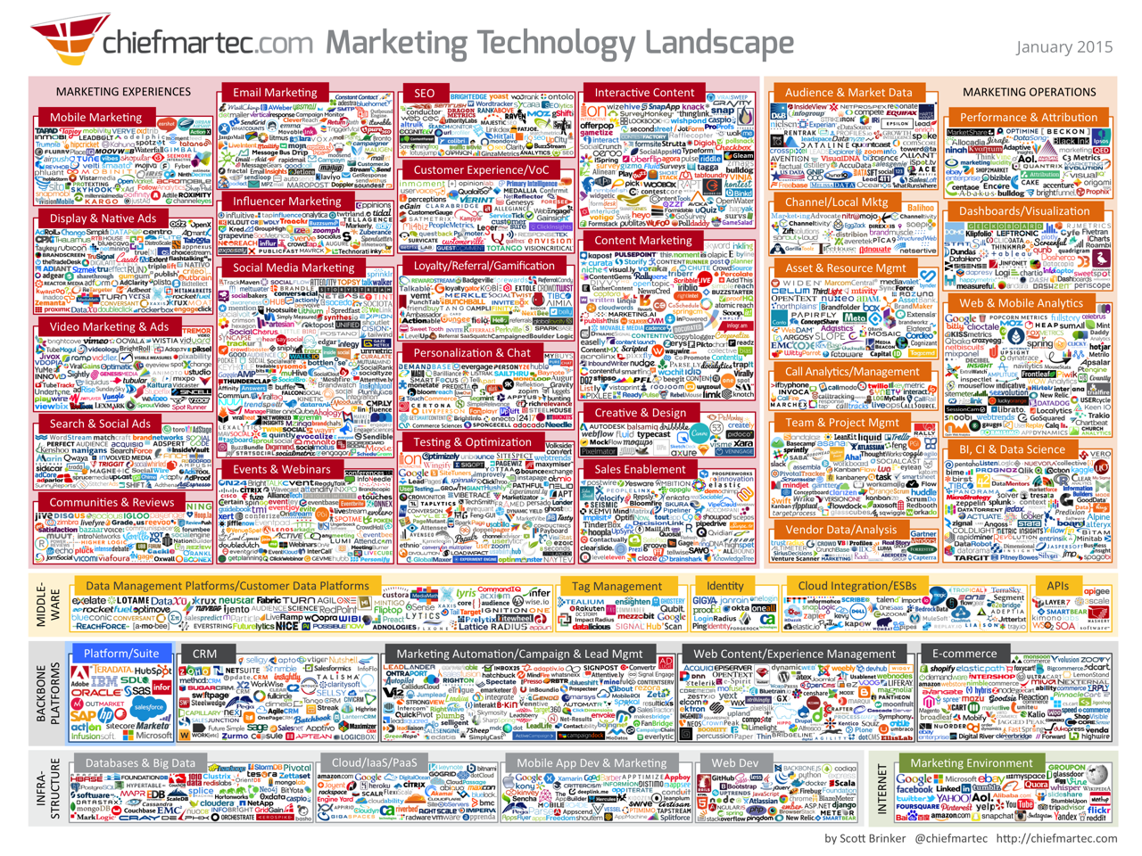 marketing_technology