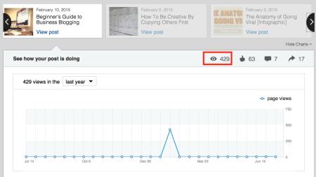 linkedin-blogging-450x253