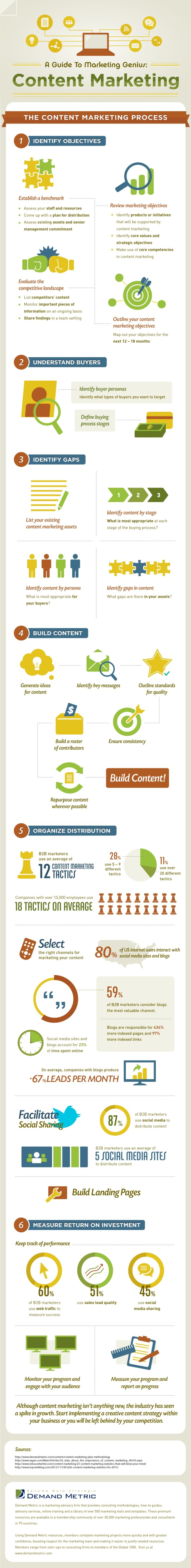 A Guide to Marketing Genius: Content Marketing [Infographic] Read more: http://www.marketingprofs.com/chirp/2013/11084/a-guide-to-marketing-genius-content-marketing-infographic