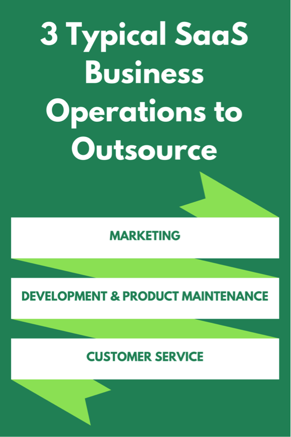 Outsourcing - The Passive Path to Growing Your Business(1)