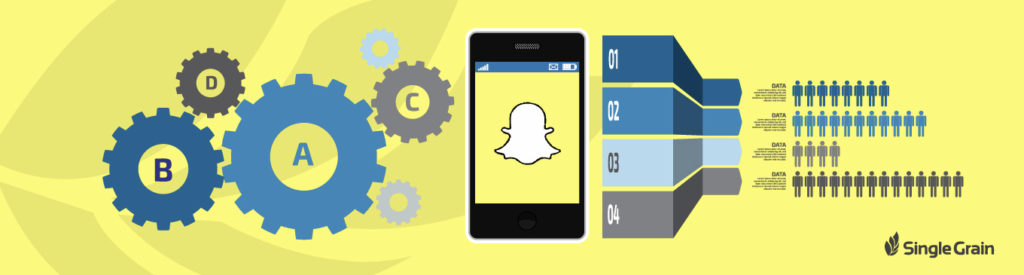 The Marketers Guide to Snapchat