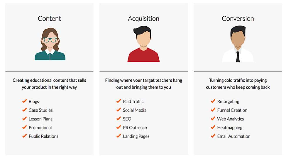 Marketing Guide for EdTech Companies