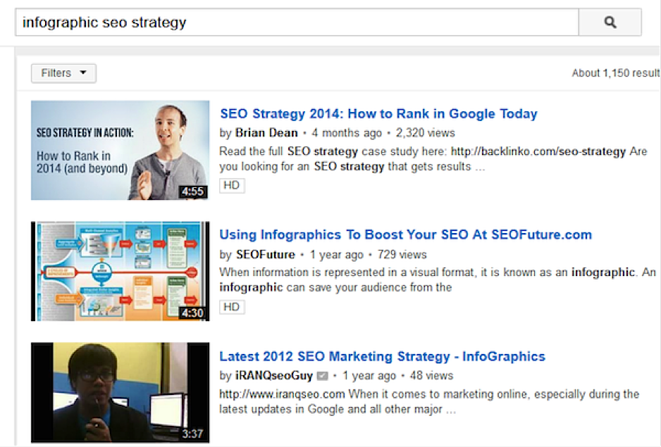 SEO Tools for YouTube Marketing