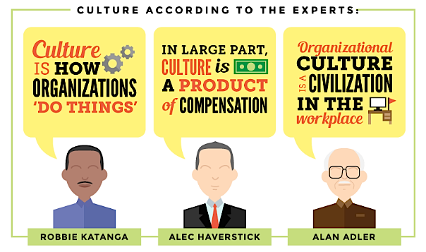 The Statistical Case for Company Culture