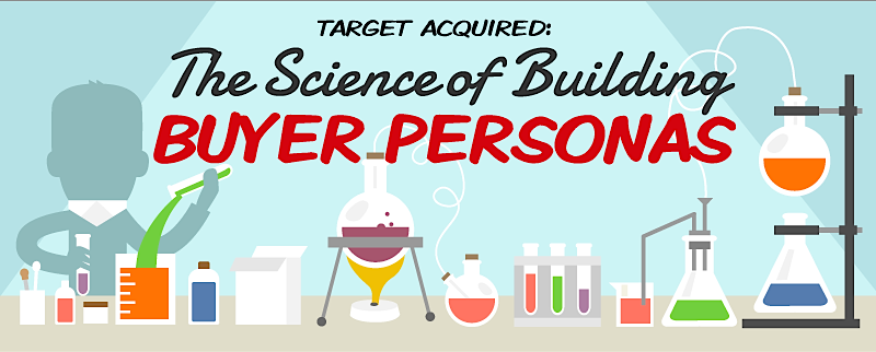the-science-of-building-buyer-personas-single-grain-infographic