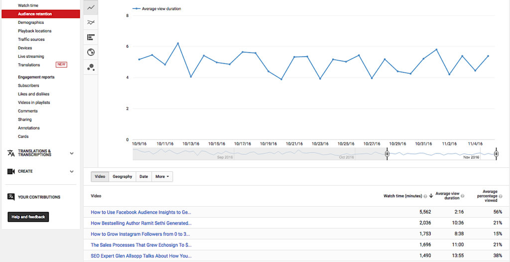 The Complete Guide to YouTube Analytics
