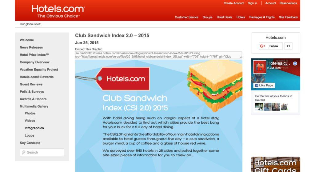 hotels-infographics