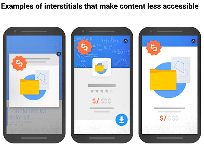 Intrusive pop up ads Google penalty