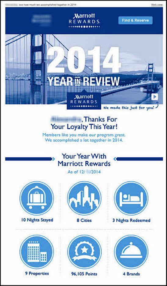 Marriott Case Study Image