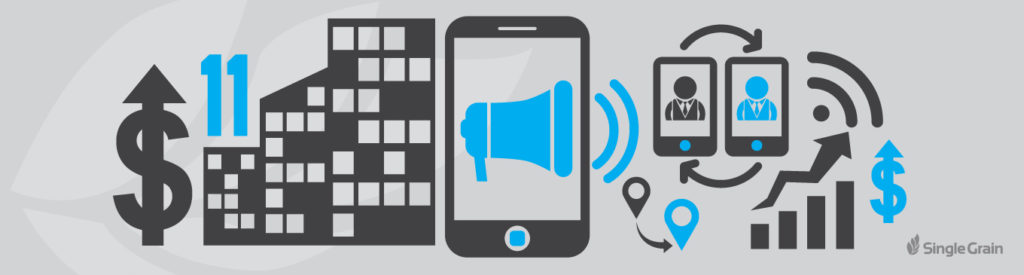 45683_11 Companies That Are Doing Mobile Advertising Right_12031