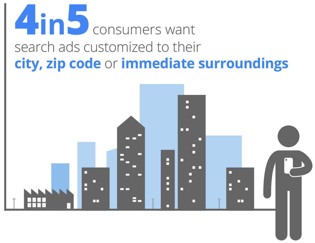 how-advertisers-can-extend-their-relevance-with-search_articles_02