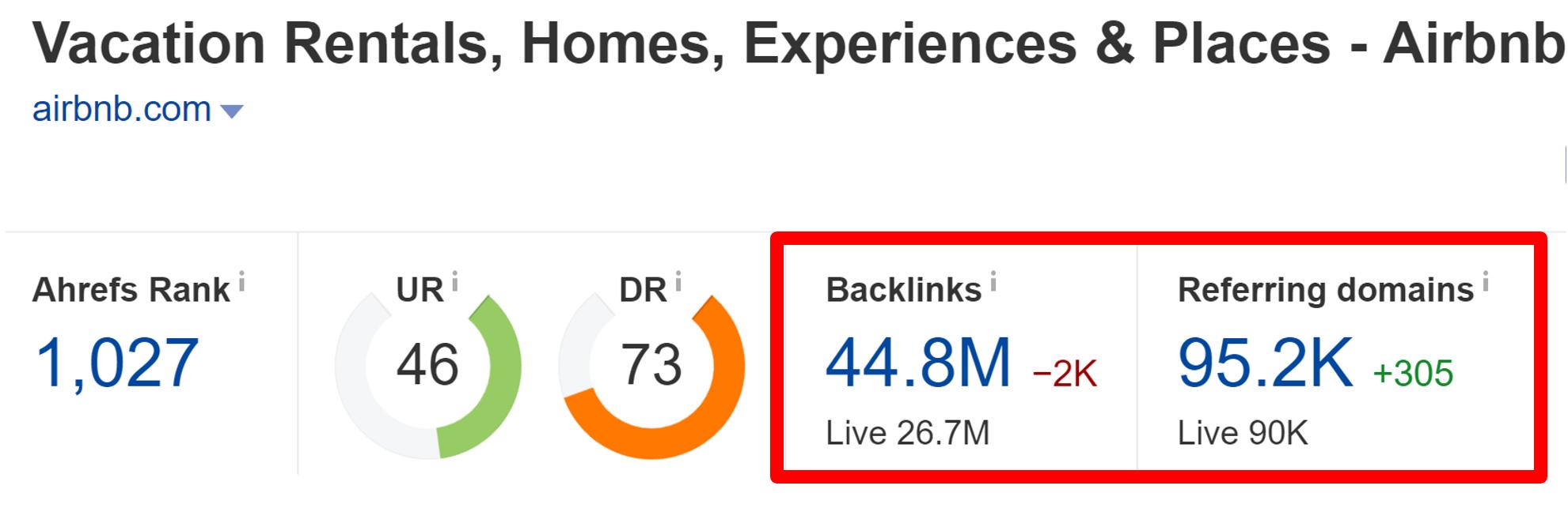 Airbnb Backlinks - Ahrefs