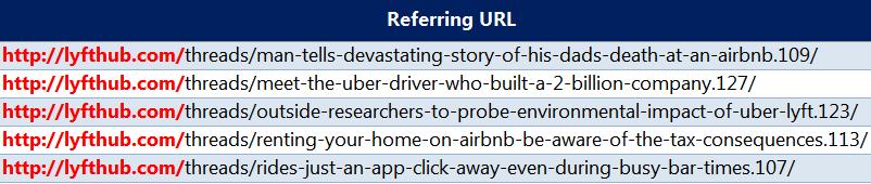 Lyft 15 Lyft Hub