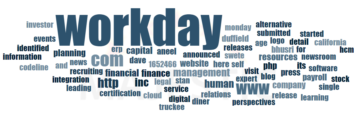 Workday 19 Word Cloud