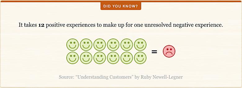 12 positive experiences