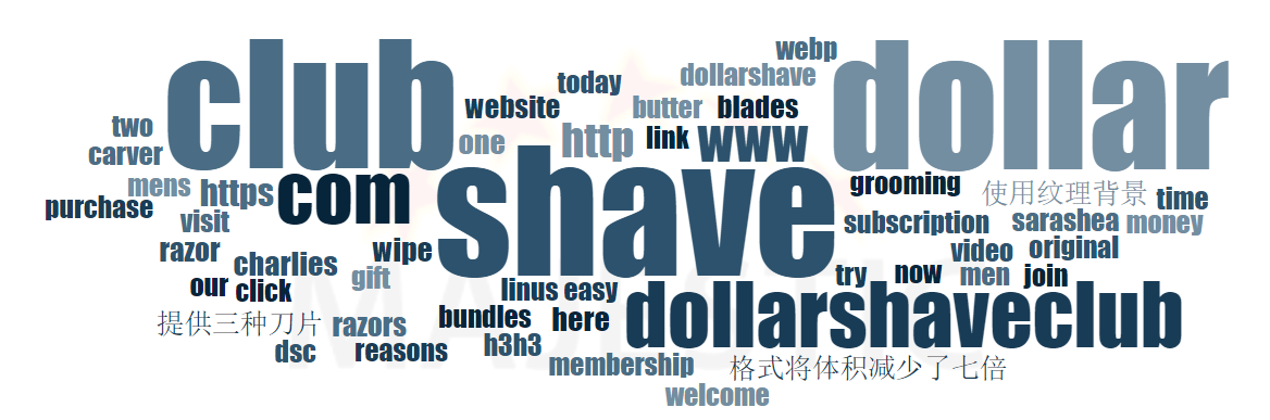 Dollar Shave Club 20 Majestic Anchor Cloud