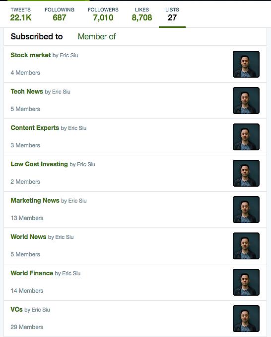 Eric Siu Twitter Lists
