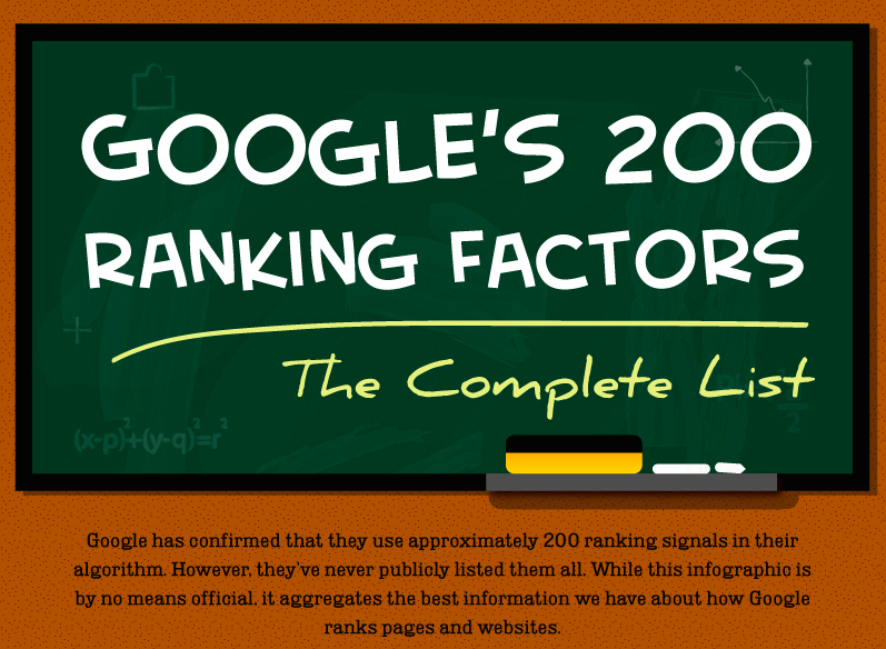 Googles 200 Ranking Factors