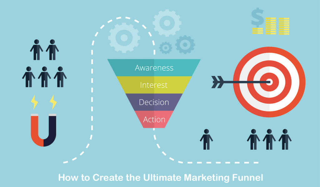 SG - How to Create the Ultimate Marketing Funnel