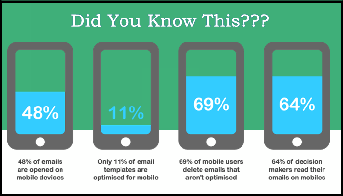 14 Ways To Kickstart Your Mobile Email Marketing Campaign