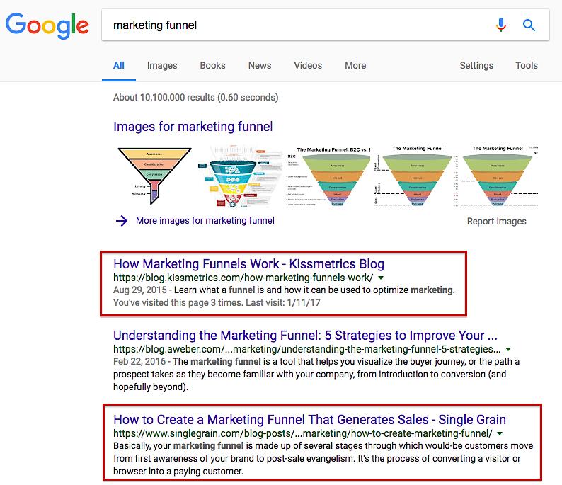 Google marketing funnel