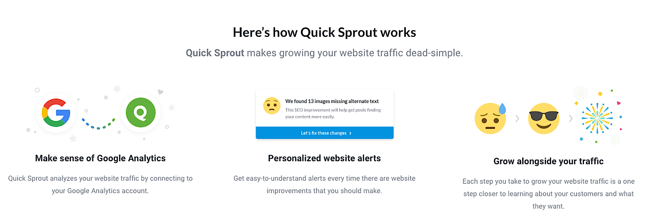 Quick Sprout