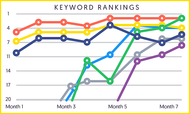 keywords_ranking_results_intuit