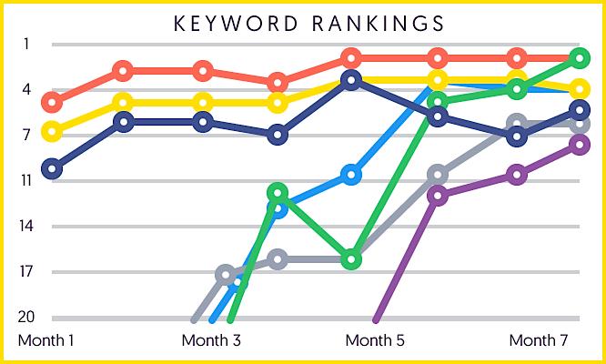 keywords_ranking_results_intuit