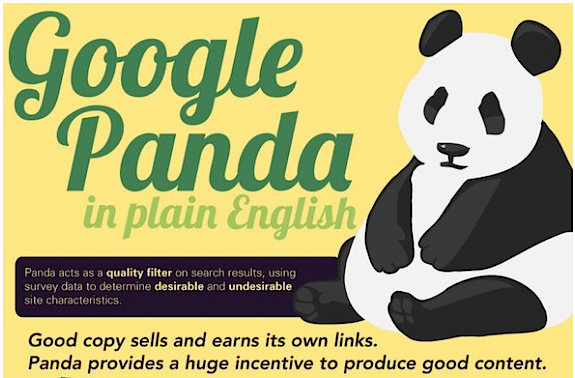 Google Panda_Single Grain