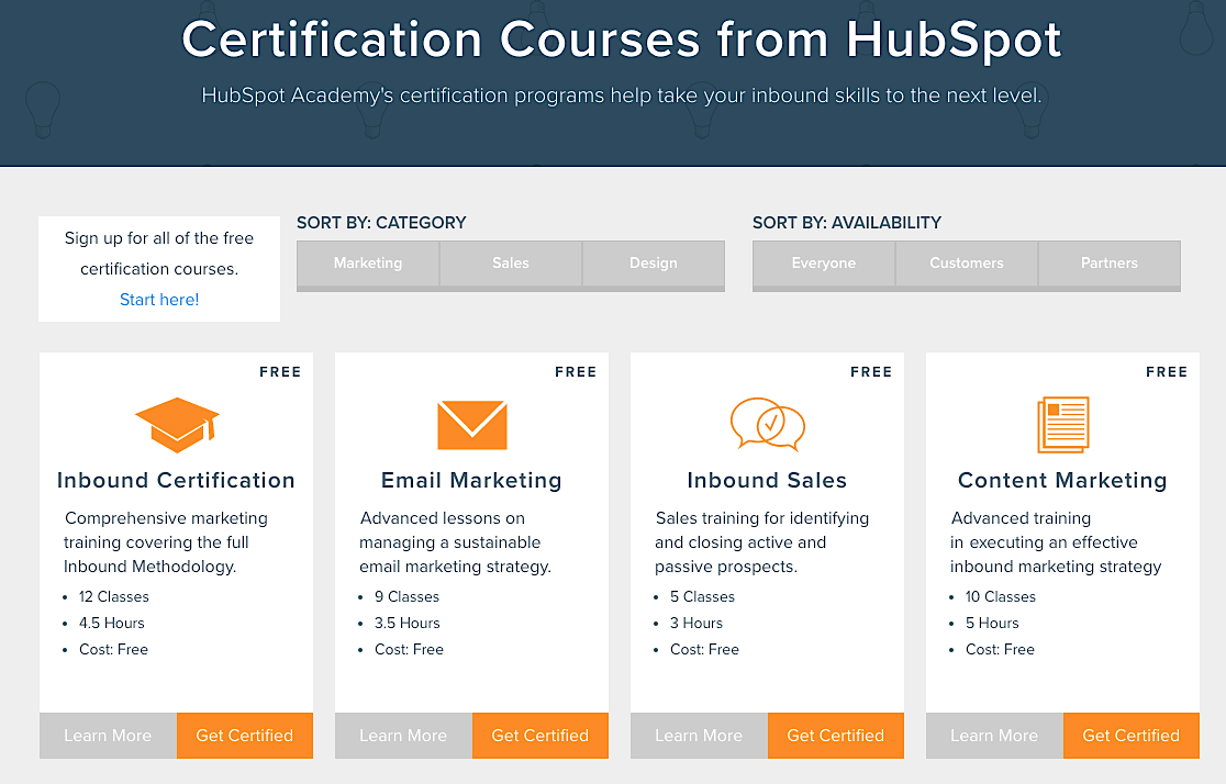 Why you dont need marketing certifications single grain hubspot marketing certification xflitez Images