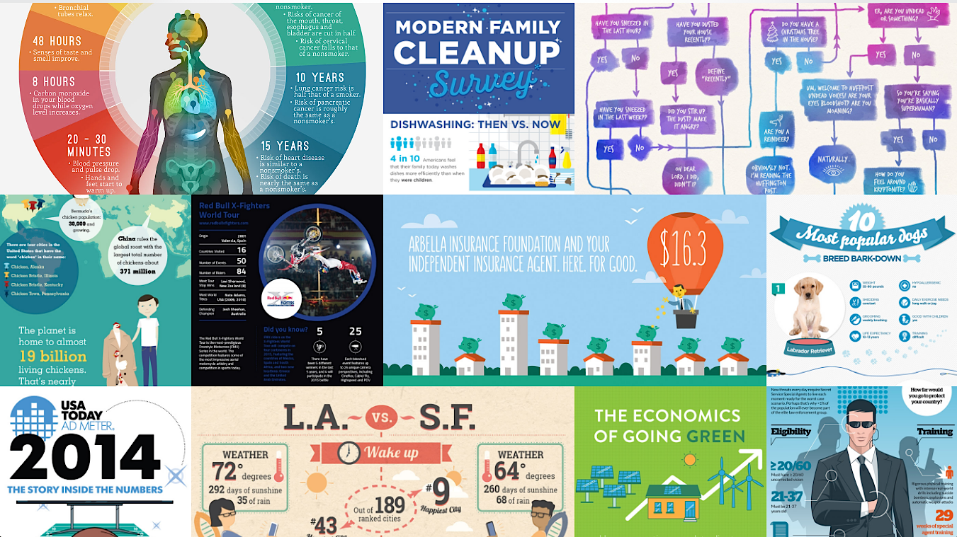 why infographics are the best content investment you'll ever make