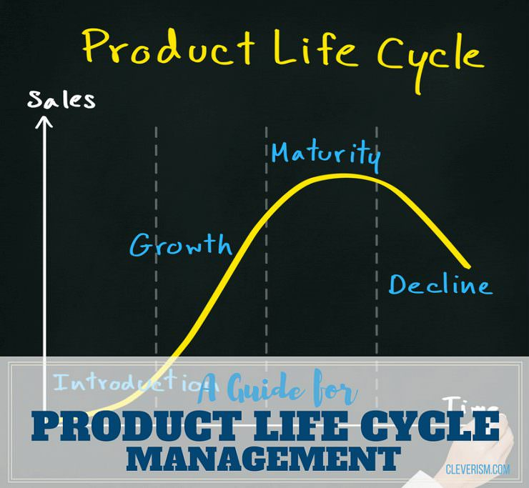 business marketing and life cycle The product life cycle has 4 very clearly defined stages, each with its own characteristics that mean different things for business that are trying to manage introduction stage - this stage of the cycle could be the most expensive for a company launching a new product the size of the market for the.