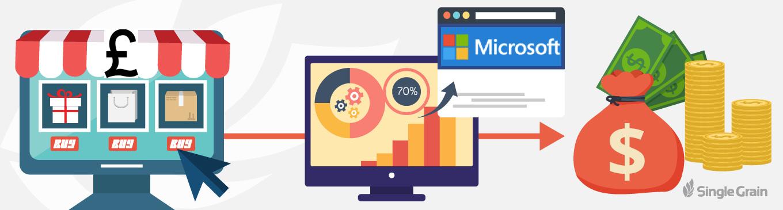 Microsoft Rewards Is Paying More People to Use Bing - Single Grain