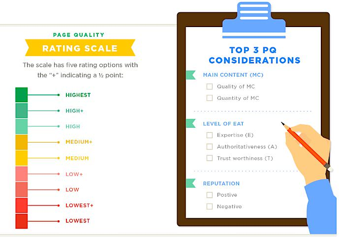 Expert Content_Page Quality Rating Scale