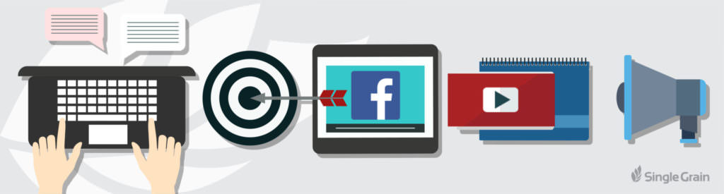 SG - Facebook Launches Video Creation App