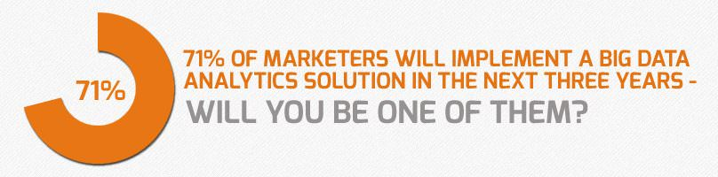 The benefits of big data marketing