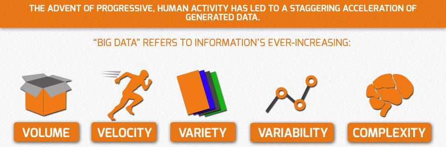 The benefits of big data marketing2