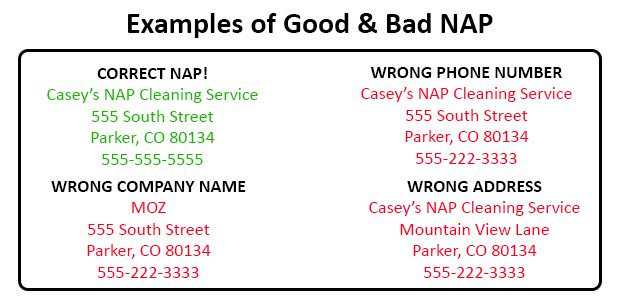 nap format for local seo