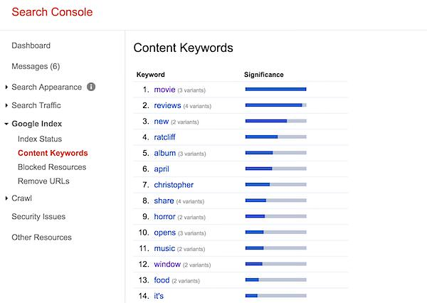 Search-Console-Content-Keywords-