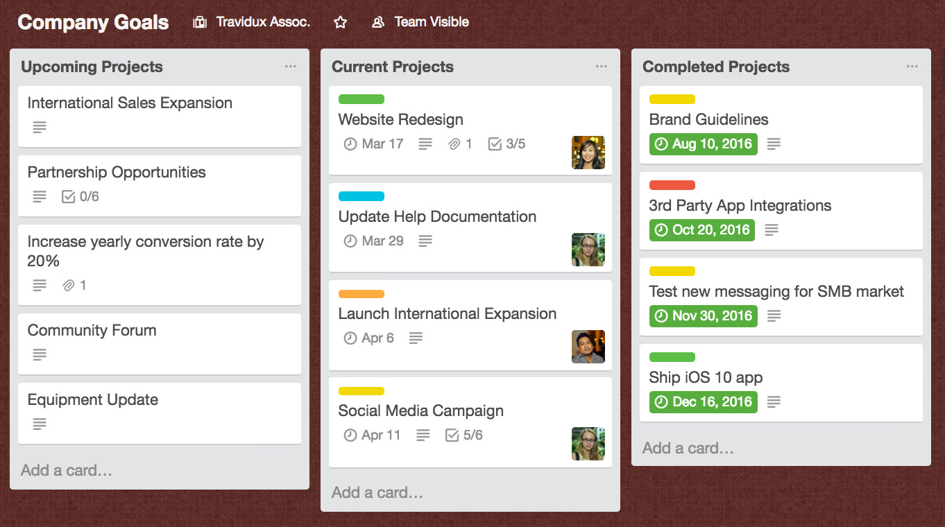 Trello-boardbasics-cards
