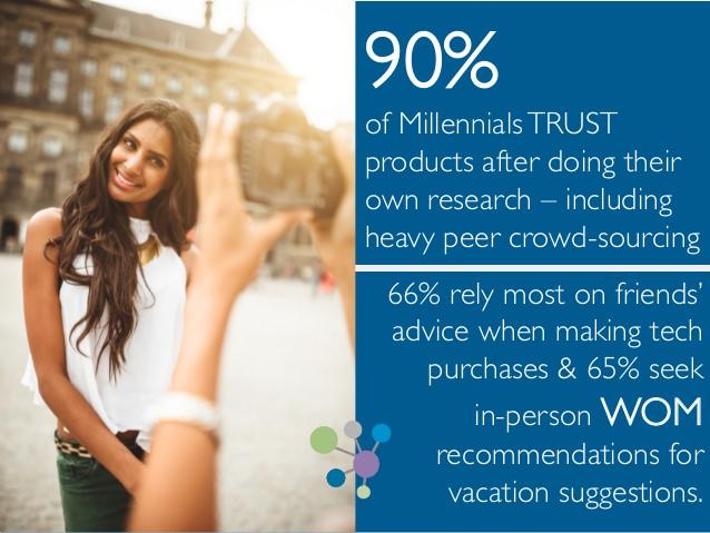 intrepid millennial explorers changing the face of modern consumerism webinar slides 9 638