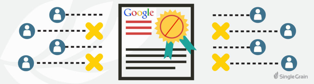 SG - The Marketer's Guide to Identifying & Fixing Google Index Bloat