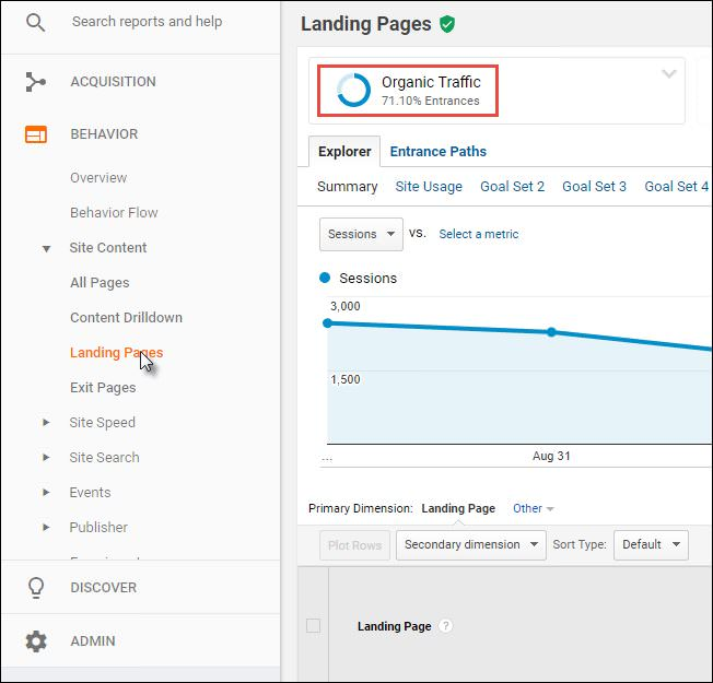 The Marketer's Guide to Identifying & Fixing Google Index Bloat